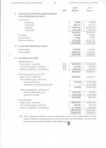 Report 2013 - 10