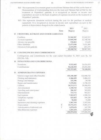 Report 2013 - 11
