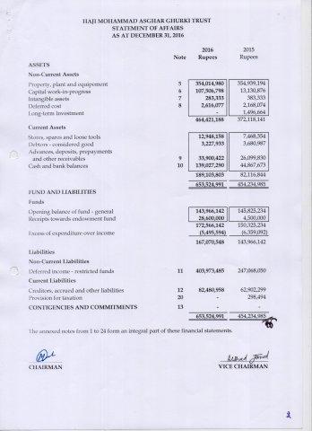 Audit Report 2016 - 02