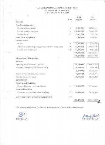 Report 2013 - 02