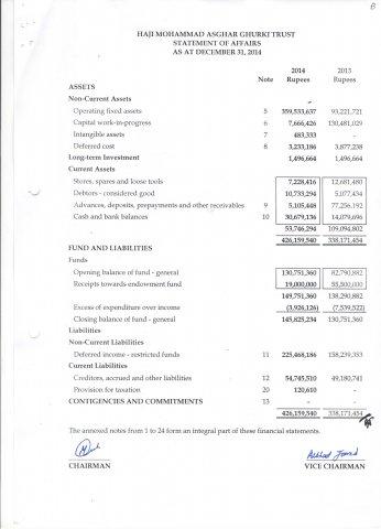 Report 2014 - 02