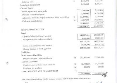 Audit Report 2015 - 02