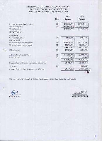 Audit Report 2016 - 03