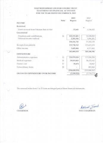 Report 2013 - 03