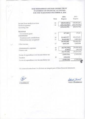 Report 2014 - 03