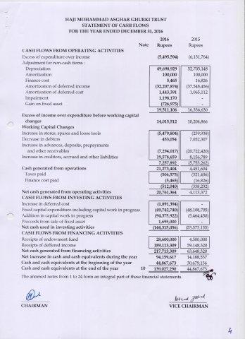 Audit Report 2016 - 04