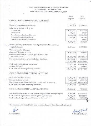 Report 2013 - 04