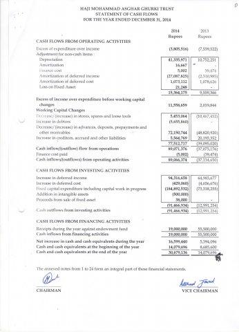 Report 2014 - 04