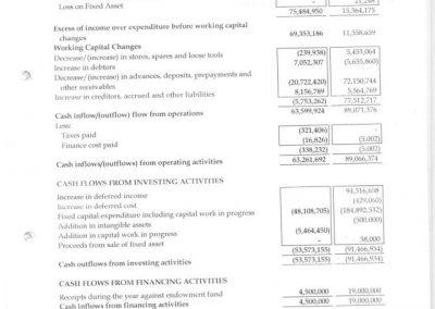 Audit Report 2015 - 04