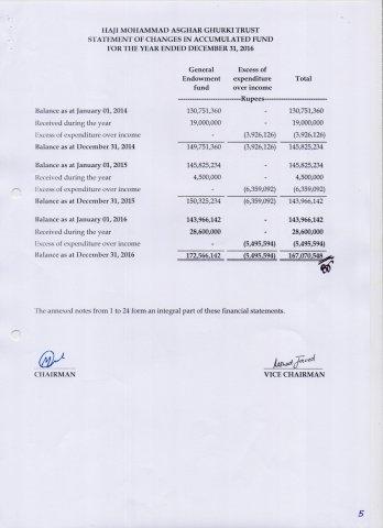 Audit Report 2016 - 05