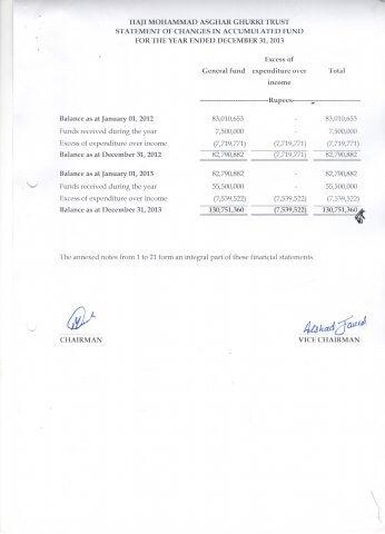 Report 2013 - 05