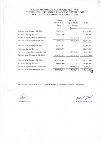 Report 2014 - 05
