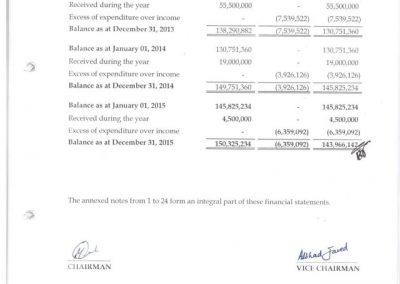 Audit Report 2015 - 05