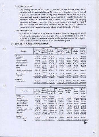 Audit Report 2016 - 09