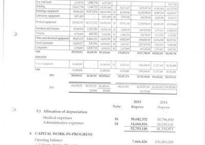 Audit Report 2015 - 09